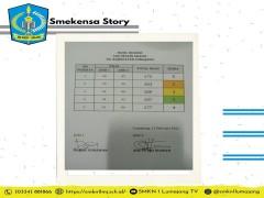 Juara 1 Seleksi LKS Bidang Graphic Design Technology Tingkat Kabupaten